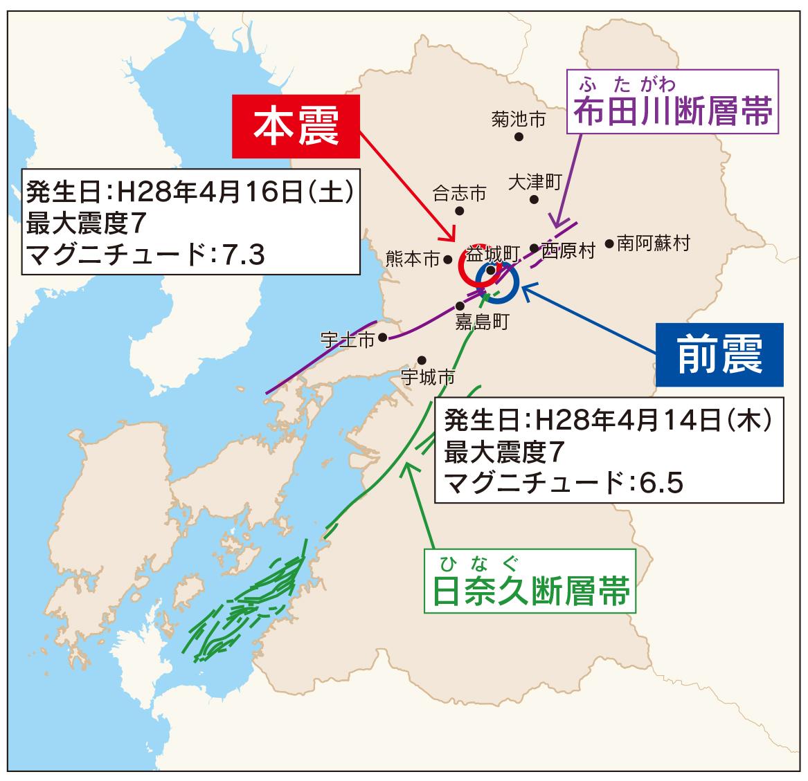 熊本 地震 前震 <熊本地震>14日夜の震度7は「前震だった」 本震・余震との違いは?(THE